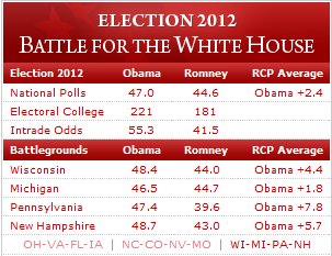RealClearPolitics-Opinion-News-Analysis-Videos-and-Polls.png